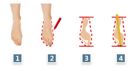 Best way to measure kids feet for shoes directions