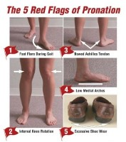 Pronation in kids first signs